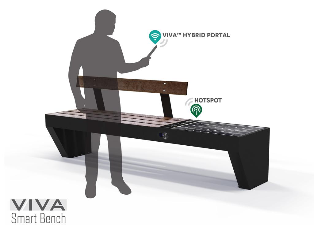 Panchina Smart VIVA™ HYBRID PORTAL ad Energia Solare Ricarica Intelligente IOT ready con doghe in plastica riciclata lunghezza 2,1 mt ricarica dispositivi WIRELESS e USB, retroilluminazione LED, alimentazione da pannello fotovoltaico